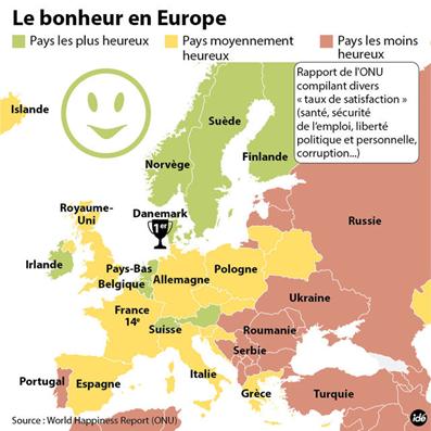Bonheur en europe