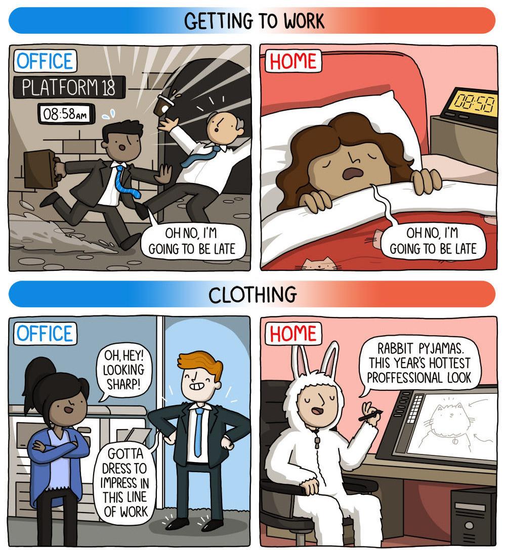 travail au bureau vs télétravail